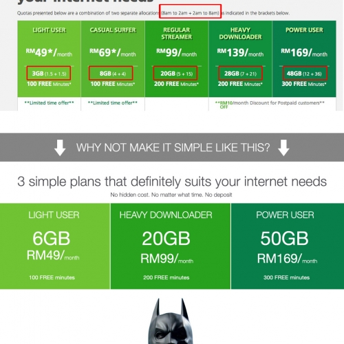 Internet Broadband Package that with separate allocations…